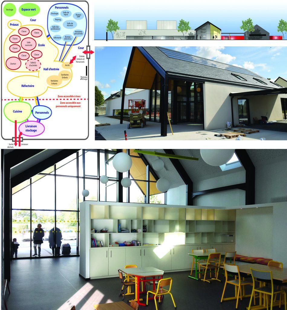 Projet du groupe scolaire SIRP Les Trois Chênes à Auvers